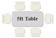 5ft blow molded table - fold in half and non folding trestle table with fold away legs - seats 6